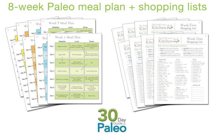 Paleo Meal Plan and Shopping Lists